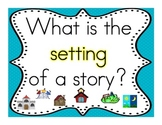 SETTING Unit Focus Wall/ Anchor Chart: Essential Questions, Concepts, Vocabulary