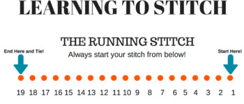 SEWING PRACTICE: Learning to Sew