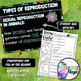 Sexual & Asexual Reproduction Science Doodle Note with PowerPoint & Quiz