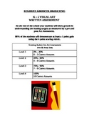 SGO Data Keeper Visual Art Assessment
