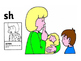 SH - Phonics Phase 3 Powerpoint Presentation - Jolly Phonics / Letters & Sounds