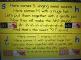 """""""SH"""" """"TH"""" DIGRAPH SONG AND SORT for Smartboard!"""