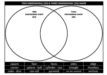3d shapes venn diagram wiring diagram news shape comparing 2d and 3d shapes venn diagram by michael portaro rh teacherspayteachers com 3d shape carroll diagram interactive 3d shape carroll diagram ccuart Image collections