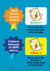 SHAPE America National Standards Dual Language Posters