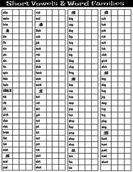 SHORT VOWEL & CVC WORD checklist