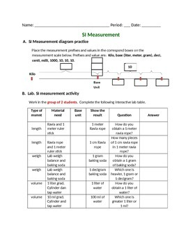 SI Measurement Activities