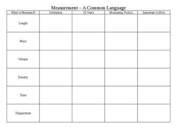 SI Measurement Jot Chart