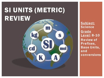 SI (Metric) Review with Lab Activity & ANSWER KEY