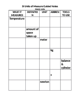 SI Units of Measure Guided Notes Table- Metric Units