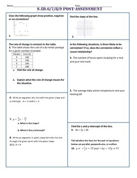 S.ID.6,7,8,9 Common Core Post-Assessment/Test