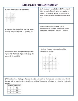 S.ID.6,7,8,9 Common Core Pre and Post-Assessment/Test