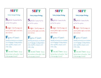 SIFT Bookmarks