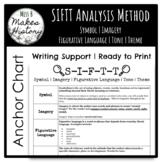 SIFTT Analysis Handout! Symbols, Imagery, Figurative Langu