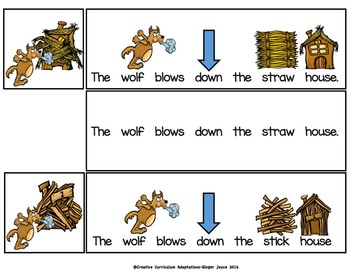 The Three Little Pigs: SIGHT WORD SENTENCES (K-2/SPED/ELL)