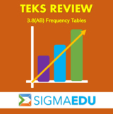 SIGMA Education | Math 3 TEKS Review - 3.8(AB) Frequency Tables