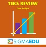 SIGMA Education | Math 3 TEKS Review - Data Analysis BUNDLE