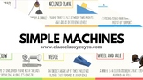 SIMPLE MACHINES FLASHCARDS