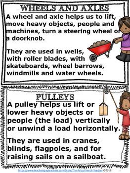 SIMPLE MACHINES - FOR PRIMARY - 90 PAGES