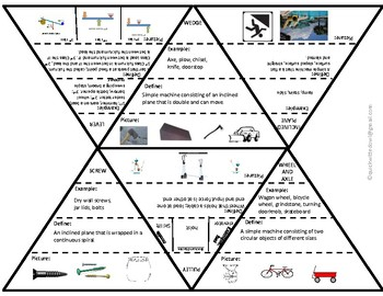 SIMPLE MACHINES TRIANGLE CUT OUT  FOR NOTES ACTIVITY
