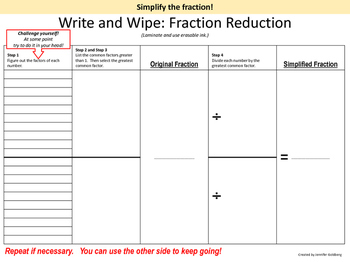 SIMPLIFYING FRACTIONS - Poster/Handout & Write and Wipe Worksheets