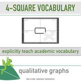 4-Square Math Vocabulary Activity:Qualitative, Increasing,