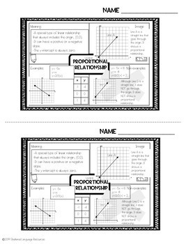 4 Square Vocabulary Math Activity: Proportional Relationships, Unit Rate