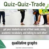 ELL/ESL Math:Quiz-Quiz-Trade Math Activity-Qualitative Graphs