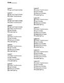 SIPPS Challenge Lesson Component Checklist