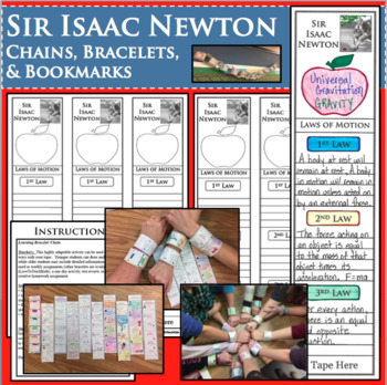 SIR ISAAC NEWTON Chains Bracelets Research Project Biography