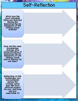 SIX KINGDOMS- SORT CARDS ACTIVITY