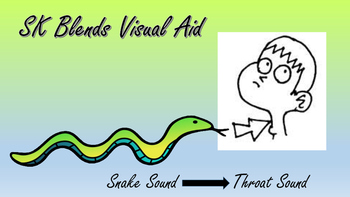 SK - S Blends Visual Aid for Speech Therapy - Articulation