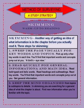 SKIMMING-A STUDY SRATEGY