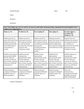 SL.9-10.6 Common Core Rubric