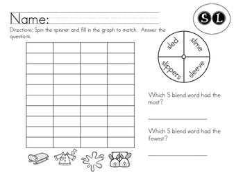 SL Blend Worksheet Packet