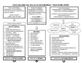 SL IB Individual Oral 2020 - Cómo describir un pasaje 2020
