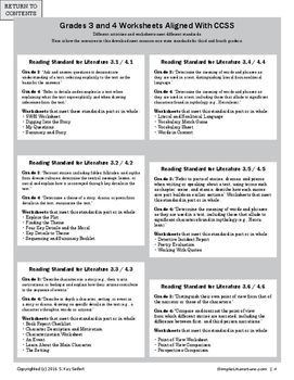 SL Literature Graphic Organizers for Any 3rd & 4th Grade Fiction Book - Reading