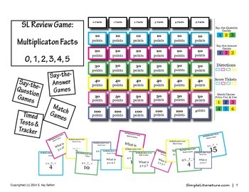 SL Games: Multiplication Facts (0, 1, 2, 3, 4, 5)