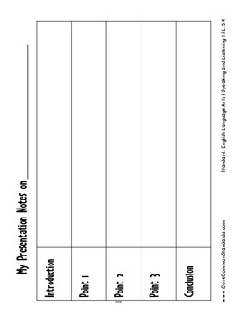 SL.5.4 Fifth Grade Common Core Worksheets, Activity, and Poster