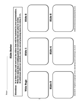 SL.5.5 Fifth Grade Common Core Worksheets, Activity, and Poster
