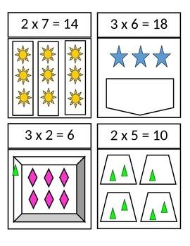 SLAM! Multiplication Groups