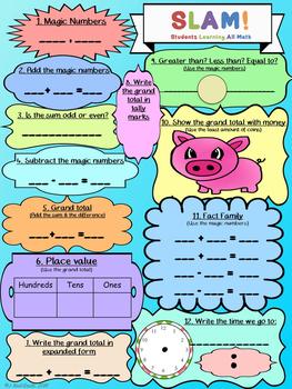 SLAM: Students Learning All Math