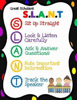 SLANT Classroom Management Poster