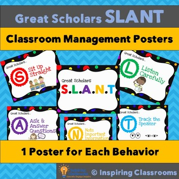 SLANT Classroom Management Poster Set
