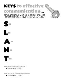 SLANT Notes