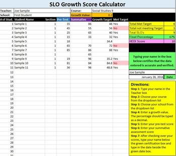 SLO Growth Score Calculator-SCHOOL WIDE LICENSE