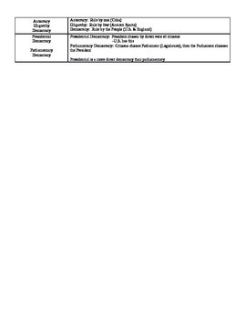American Government SLO Study Guide (Student Learning Objective-GA)