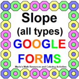 SLOPE (ALL TYPES): GOOGLE FORMS QUIZ DISTANCE LEARNING (20