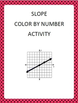 SLOPE COLOR BY NUMBER ACTIVITY (8.EE.B.5)