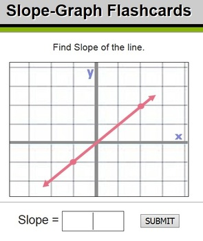 SLOPE - From Points, Graph, Slope Intercept Equation -- Flashcards