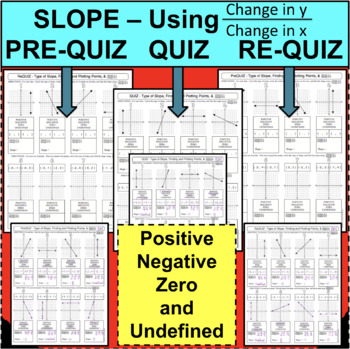 SLOPE QUIZZES Positive Negative Zero Undefined using Change in y Over Change x